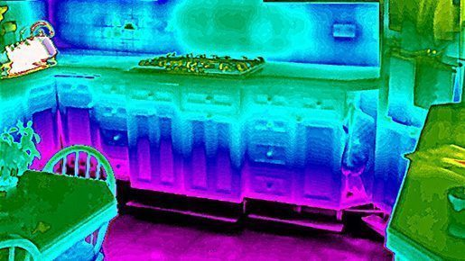 Investigative Thermography iRed